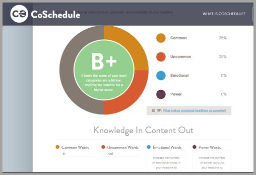 CoSchedule headline analyzer quality content