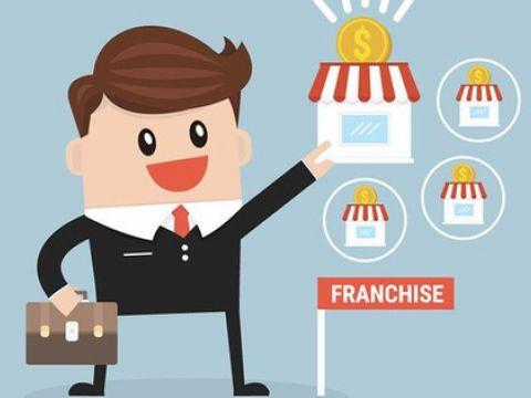 Kết quả hình ảnh cho hình thức kinh doanh là gì