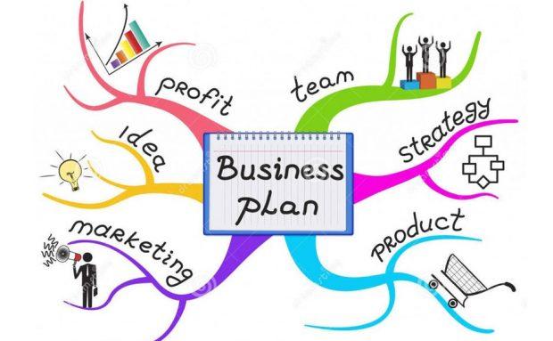 Kết quả hình ảnh cho cách lập dự án kinh doanh