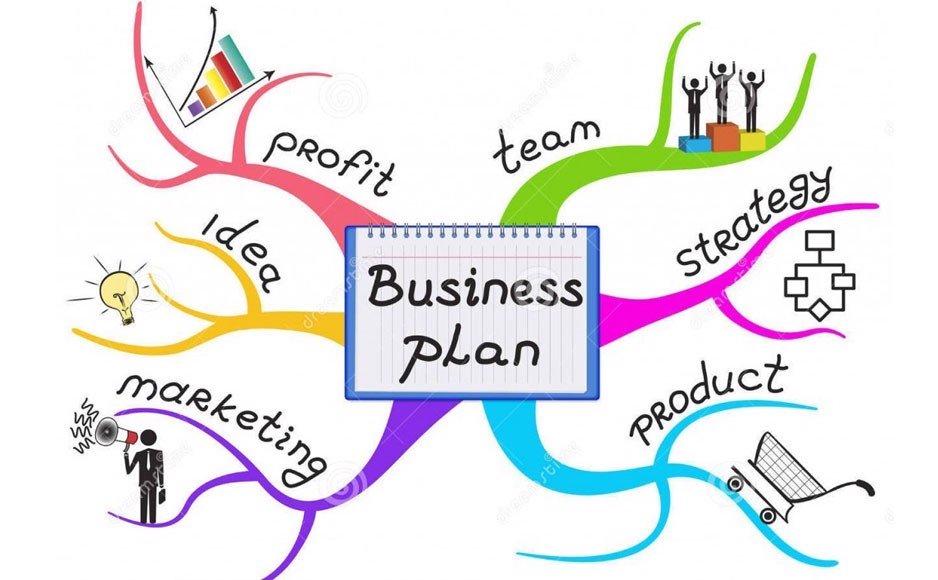 Kết quả hình ảnh cho cách lập kế hoạch kinh doanh