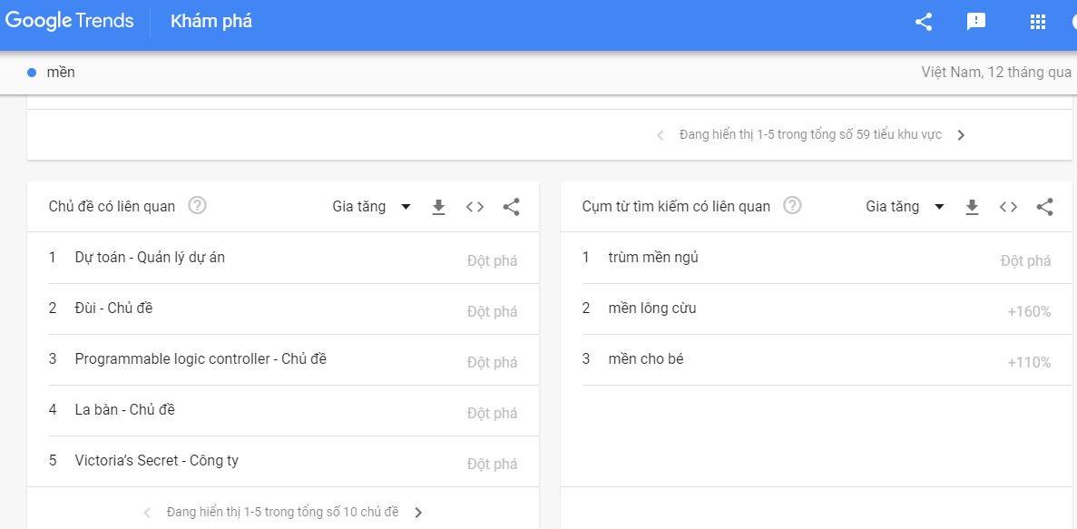 lap tu khoa quang cao bang google trends