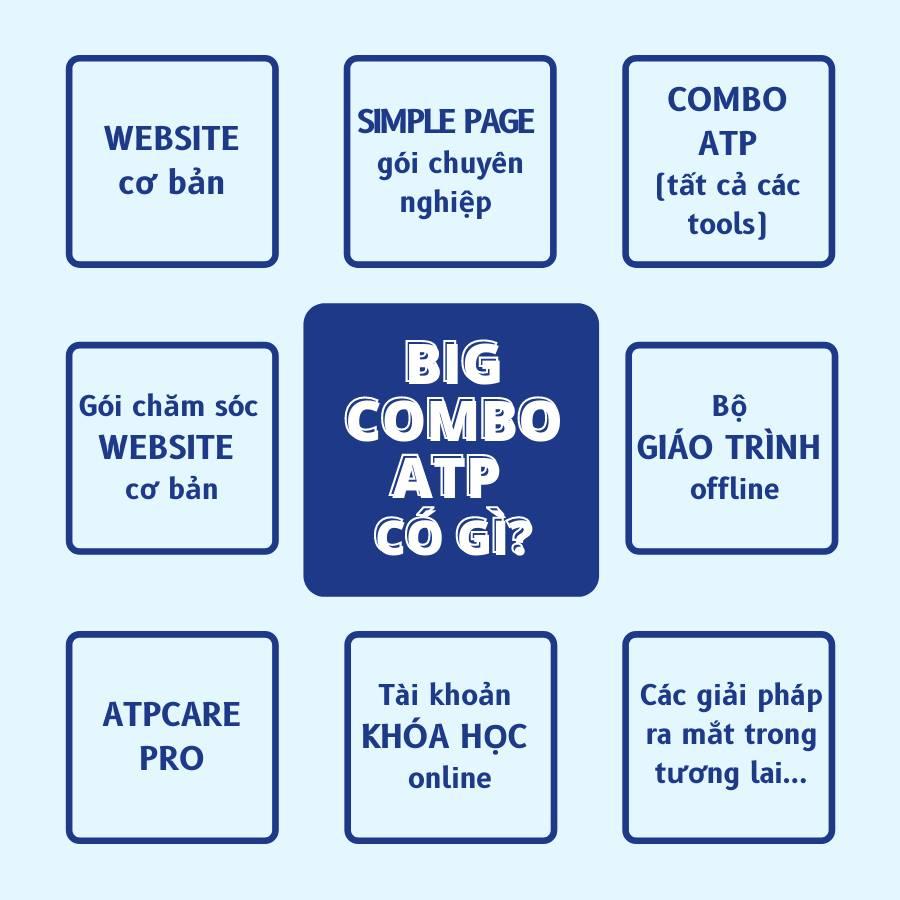 giai phap big combo atp