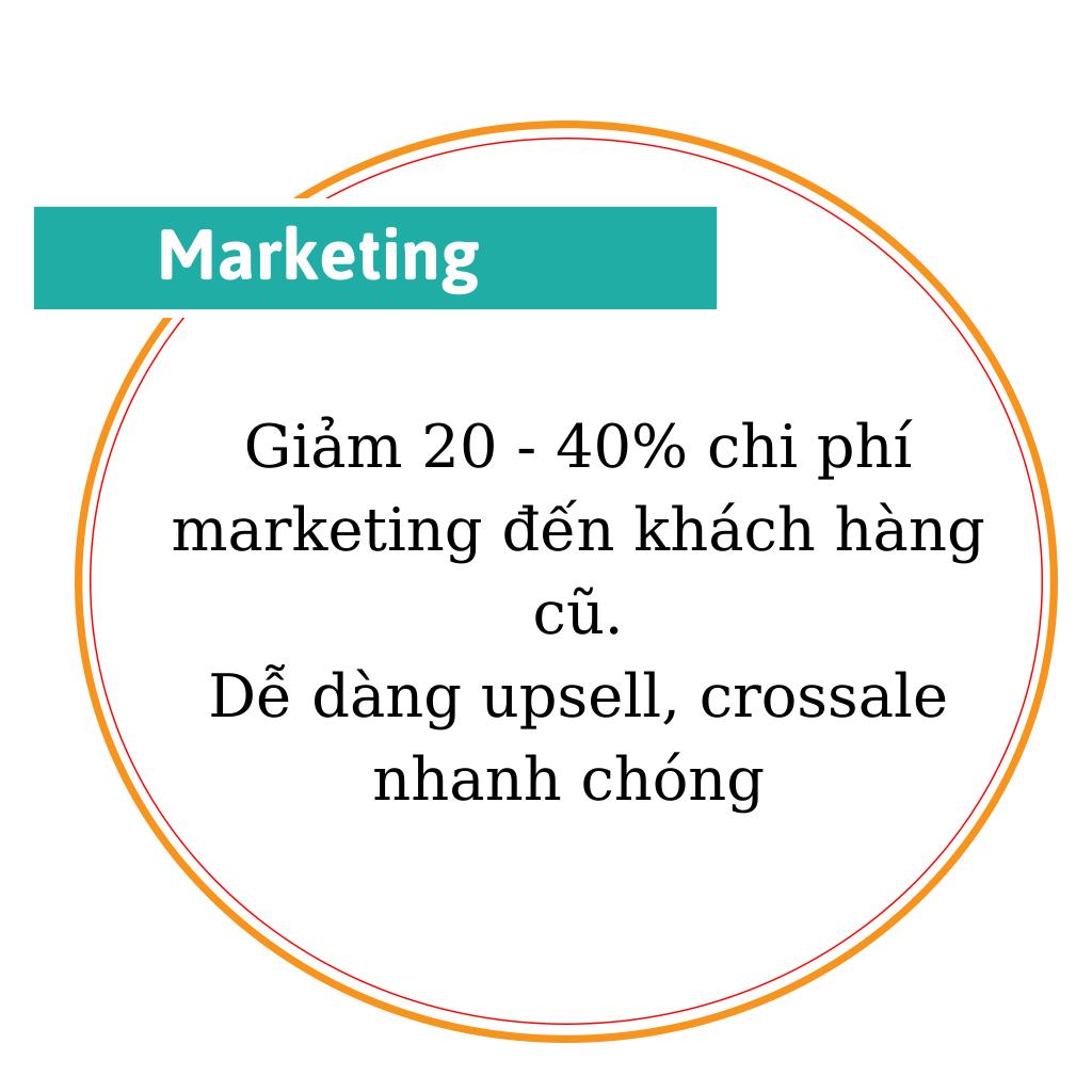 Loi ich zns cho marketing